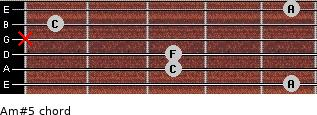 Am#5 for guitar on frets 5, 3, 3, x, 1, 5
