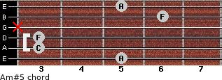 Am#5 for guitar on frets 5, 3, 3, x, 6, 5
