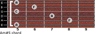 Am#5 for guitar on frets 5, 8, 7, 5, 6, 5