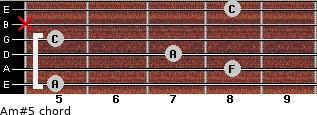 Am#5 for guitar on frets 5, 8, 7, 5, x, 8