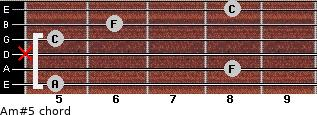 Am#5 for guitar on frets 5, 8, x, 5, 6, 8