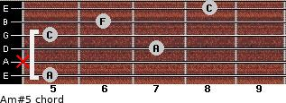 Am#5 for guitar on frets 5, x, 7, 5, 6, 8