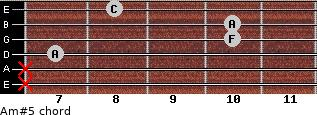 Am#5 for guitar on frets x, x, 7, 10, 10, 8