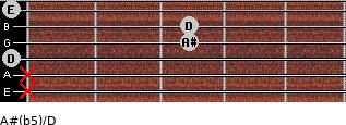 A#(b5)/D for guitar on frets x, x, 0, 3, 3, 0