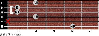 A#+7 for guitar on frets 6, x, 4, 3, 3, 4