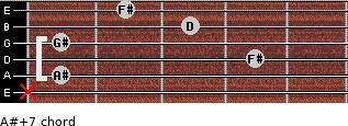 A#+7 for guitar on frets x, 1, 4, 1, 3, 2