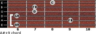 A#+9 for guitar on frets 6, 9, 6, 7, 7, 8