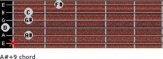 A#+9 for guitar on frets x, 1, 0, 1, 1, 2