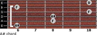 A# for guitar on frets 6, 8, 8, 10, 6, 10