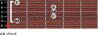 A# for guitar on frets x, 1, 3, 3, 3, 1