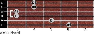 A#11 for guitar on frets 6, 5, 3, 3, 4, 4