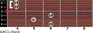 A#11 for guitar on frets 6, 5, 6, x, 4, 4