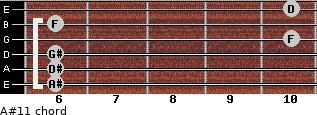 A#11 for guitar on frets 6, 6, 6, 10, 6, 10