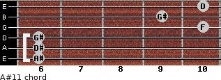 A#11 for guitar on frets 6, 6, 6, 10, 9, 10