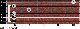 A#11 for guitar on frets 6, 6, 6, 7, 6, 10