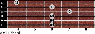 A#11 for guitar on frets 6, 6, 6, 7, 6, 4