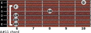 A#11 for guitar on frets 6, 6, 6, 8, 6, 10