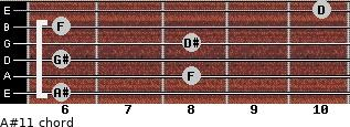 A#11 for guitar on frets 6, 8, 6, 8, 6, 10
