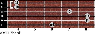 A#11 for guitar on frets 6, 8, 8, 7, 4, 4