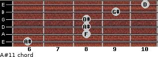 A#11 for guitar on frets 6, 8, 8, 8, 9, 10