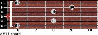 A#11 for guitar on frets 6, 8, x, 8, 9, 6