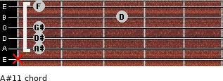 A#11 for guitar on frets x, 1, 1, 1, 3, 1