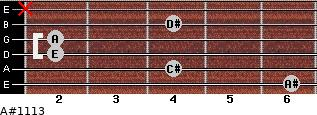 A#º11\13 for guitar on frets 6, 4, 2, 2, 4, x