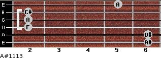 A#º11\13 for guitar on frets 6, 6, 2, 2, 2, 5