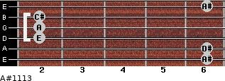 A#º11\13 for guitar on frets 6, 6, 2, 2, 2, 6