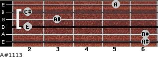 A#º11\13 for guitar on frets 6, 6, 2, 3, 2, 5