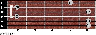 A#º11\13 for guitar on frets 6, 6, 2, 6, 2, 5