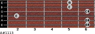 A#º11\13 for guitar on frets 6, 6, 2, 6, 5, 5