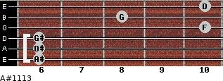 A#11/13 for guitar on frets 6, 6, 6, 10, 8, 10