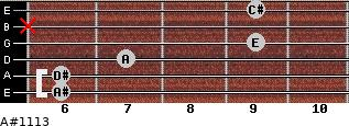 A#º11\13 for guitar on frets 6, 6, 7, 9, x, 9