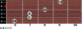 A#º11\13 for guitar on frets 6, 7, 7, 8, x, 9