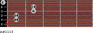 A#º11\13 for guitar on frets x, 1, 1, 2, 2, 0