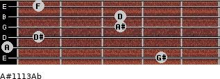 A#11\13\Ab for guitar on frets 4, 0, 1, 3, 3, 1