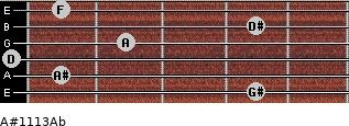 A#11\13\Ab for guitar on frets 4, 1, 0, 2, 4, 1