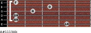 A#11\13\Ab for guitar on frets 4, 1, 1, 2, 3, 1