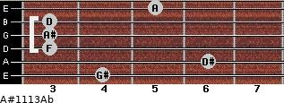 A#11\13\Ab for guitar on frets 4, 6, 3, 3, 3, 5