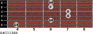 A#11\13\Ab for guitar on frets 4, 6, 7, 7, 6, 6
