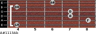 A#11\13\Ab for guitar on frets 4, 8, 7, 7, 4, 6