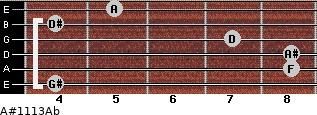 A#11\13\Ab for guitar on frets 4, 8, 8, 7, 4, 5