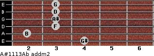 A#11/13/Ab add(m2) for guitar on frets 4, 2, 3, 3, 3, 3