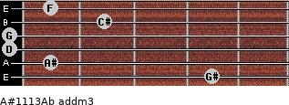 A#11/13/Ab add(m3) for guitar on frets 4, 1, 0, 0, 2, 1