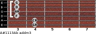 A#11/13/Ab add(m3) for guitar on frets 4, 4, 3, 3, 3, 3