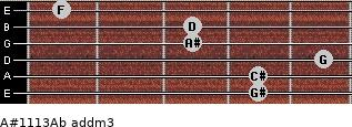 A#11/13/Ab add(m3) for guitar on frets 4, 4, 5, 3, 3, 1