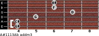 A#11/13/Ab add(m3) for guitar on frets 4, 4, 5, 7, 6, 6