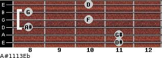 A#11/13/Eb for guitar on frets 11, 11, 8, 10, 8, 10