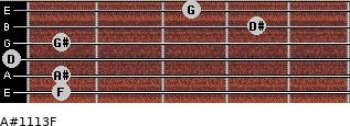 A#11/13/F for guitar on frets 1, 1, 0, 1, 4, 3